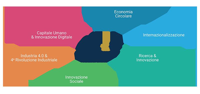 COTEC-01